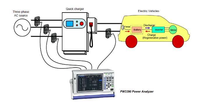 Analizador de potencia básica de ± 0.04%
