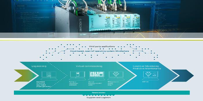Siemens mejora su software de control de movimiento Simotion en la fase de ingeniería