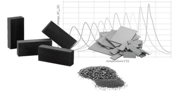Aleaciones magnetocalóricas de tierras raras para dispositivos de refrigeraciónAleaciones magnetocalóricas de tierras raras para dispositivos de refrigeración