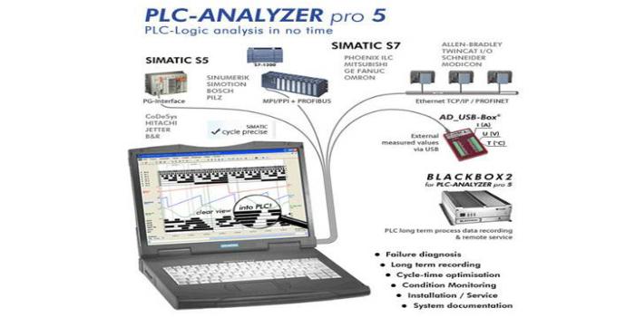 PLC ANALYZER PRO 5, La herramienta para optimizar la producción mediante la reducción de tiempo de procesos.