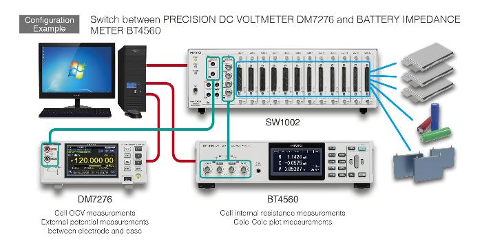 Instrumentos de Medida, S.L. se complace en anunciar el lanzamiento del Bastidor de Conmutación SW1001 / SW1002 y el módulo Multiplexor SW9001 / SW9002, de su representada HIOKI.