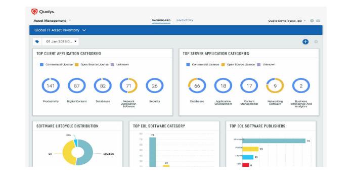 Qualys lanza la aplicación de nube Asset Inventory para el inventariado global de activos de TI