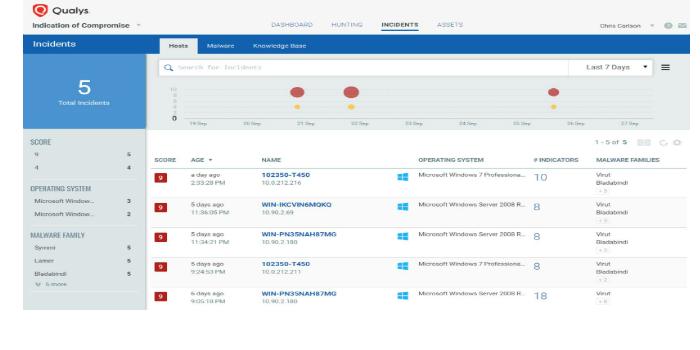 Qualys IOC 2.0 ahora proporciona capacidades avanzadas de detección de ataques, investigación y respuesta
