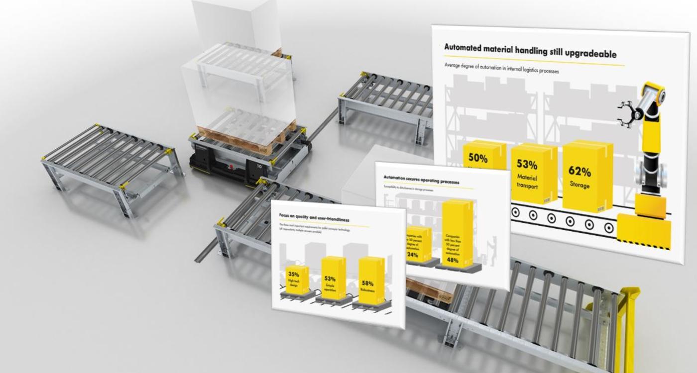 Estudo revela uma procura não colmatada de sistemas de fluxo de materiais automatizados por parte das empresas de produção alemãs Sant´Antonino, Suíça, maio de 2020. Ainda há um