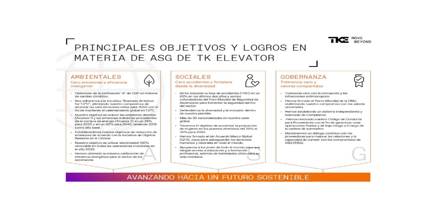 TK Elevator presenta su nuevo informe de actividades y objetivos ESG