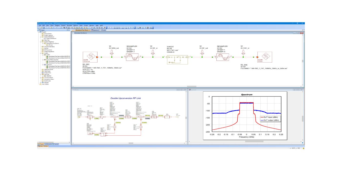 Rohde & Schwarz presenta R&S VSESIM-VSS que combina simulación EDA con pruebas de hardware