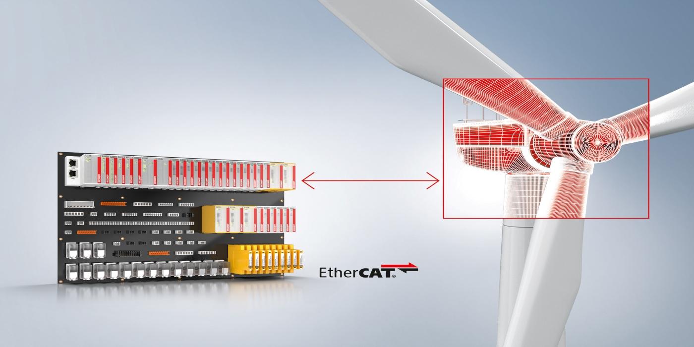 Mayor ahorro de espacio y cableado en las turbinas eólicas gracias a los módulos plug-in EtherCAT